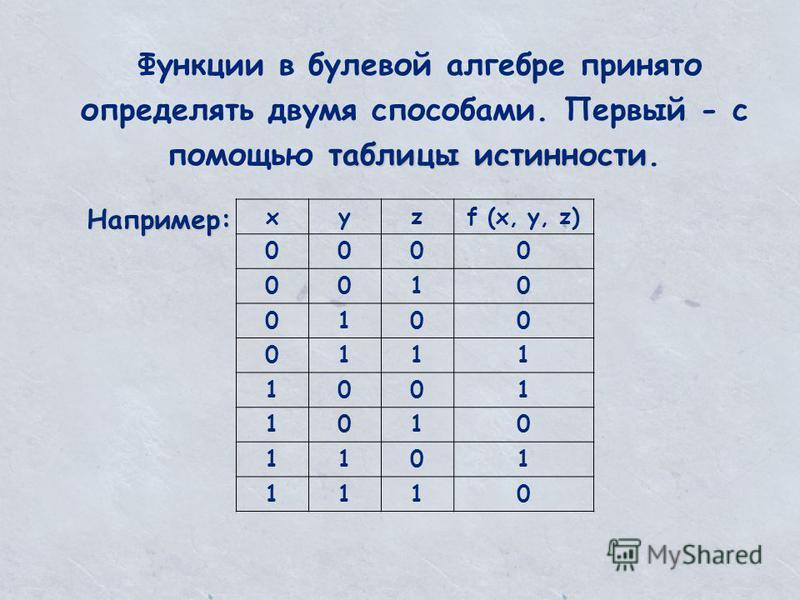 таблицы истинности Функции в булевой алгебре принято определять двумя способами. Первый - с помощью таблицы истинности. Например: xyzf (x, y, z) 0000 0010 0100 0111 1001 1010 1101 1110