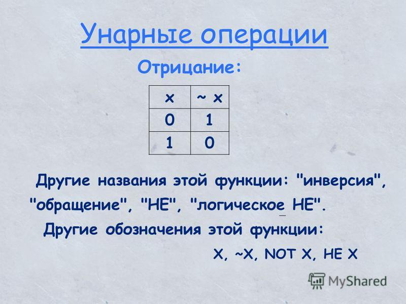 Унарные операции Отрицание: x~ x~ x 01 10 Другие названия этой функции: инверсия, обращение, НЕ, логическое НЕ. Другие обозначения этой функции: X, ~X, NOT X, HE X