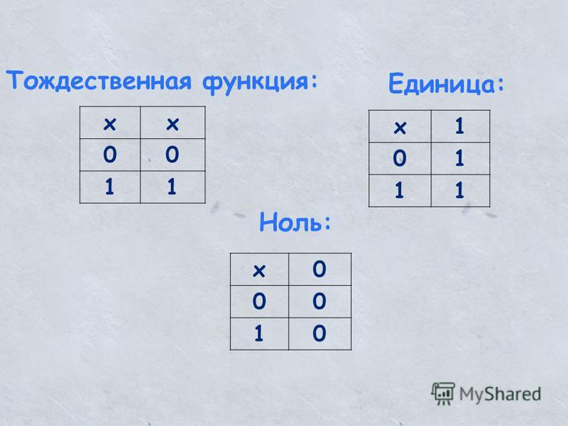 Тождественная функция: xx 00 11 Ноль: x0 00 10 Единица: x1 01 11