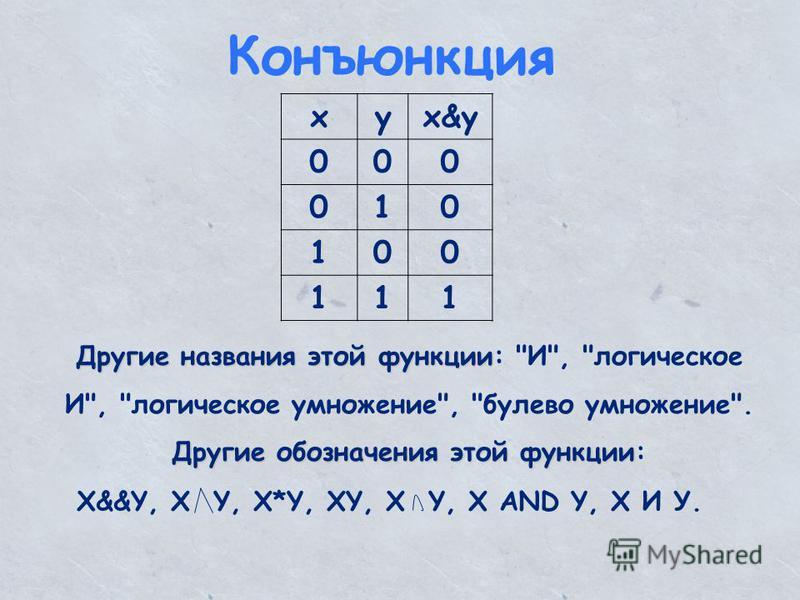 Конъюнкция xyx&y 000 010 100 111 Другие названия этой функции Другие названия этой функции: