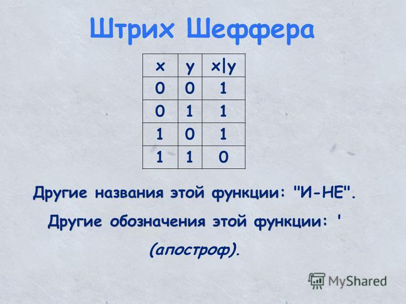 Штрих Шеффера xyx|y 001 011 101 110 Другие названия этой функции: Другие названия этой функции: И-НЕ. Другие обозначения этой функции: Другие обозначения этой функции: ' (апостроф).