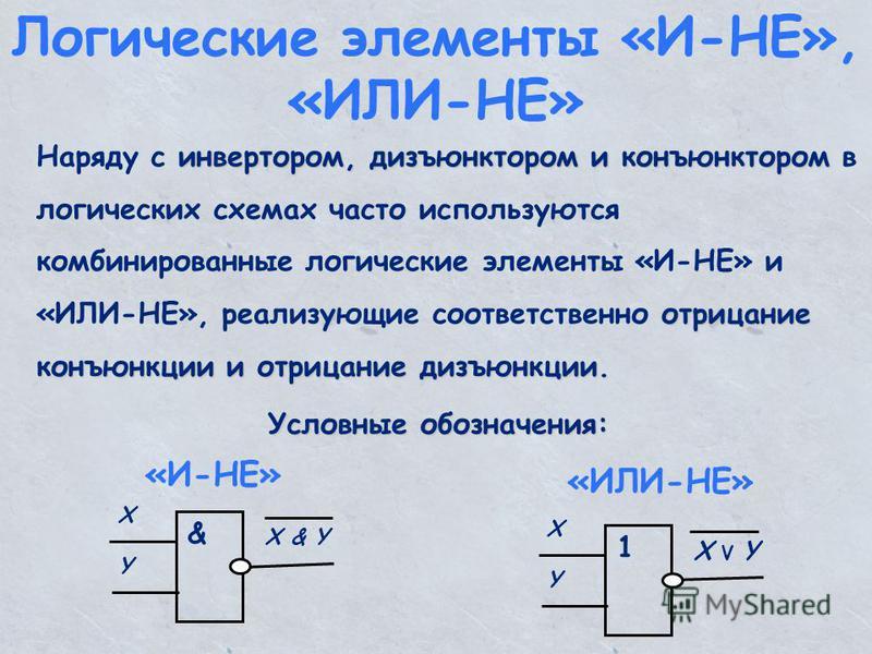 Логические элементы «И-НЕ», «ИЛИ-НЕ» инвертором, дизъюнктором и конъюнктором отрицание конъюнкции и отрицание дизъюнкции. Наряду с инвертором, дизъюнктором и конъюнктором в логических схемах часто используются комбинированные логические элементы «И-Н