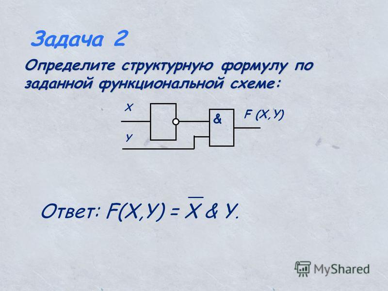 Задача 2 Определите структурную формулу по заданной функциональной схеме: Х Y F (X,Y) & Ответ: F(X,Y) = X & Y.