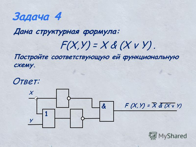 Задача 4 Дана структурная формула: F(X,Y) = X & (X v Y). Постройте соответствующую ей функциональную схему. F (X,Y) = X & (X v Y) Ответ: Х Y & 1