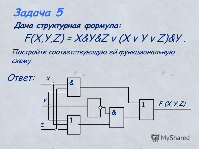 Задача 5 Дана структурная формула: F(X,Y,Z) = X&Y&Z v (X v Y v Z)&Y. Постройте соответствующую ей функциональную схему. F (X,Y,Z) Ответ: Х Y & 1 & 1 Z