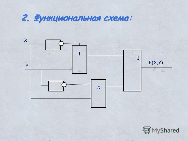 2. Функциональная схема: X Y 1 1 & F(X,Y)