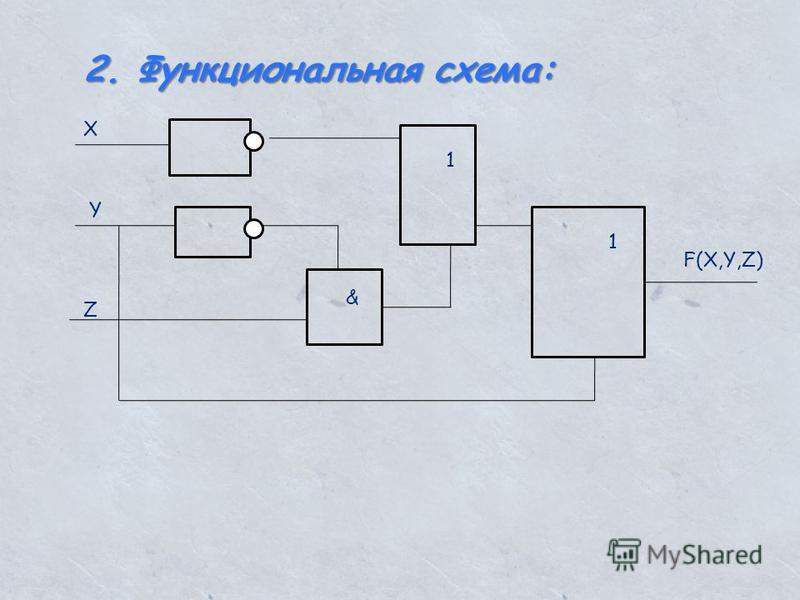 2. Функциональная схема: & 1 1X Y Z F(X,Y,Z)