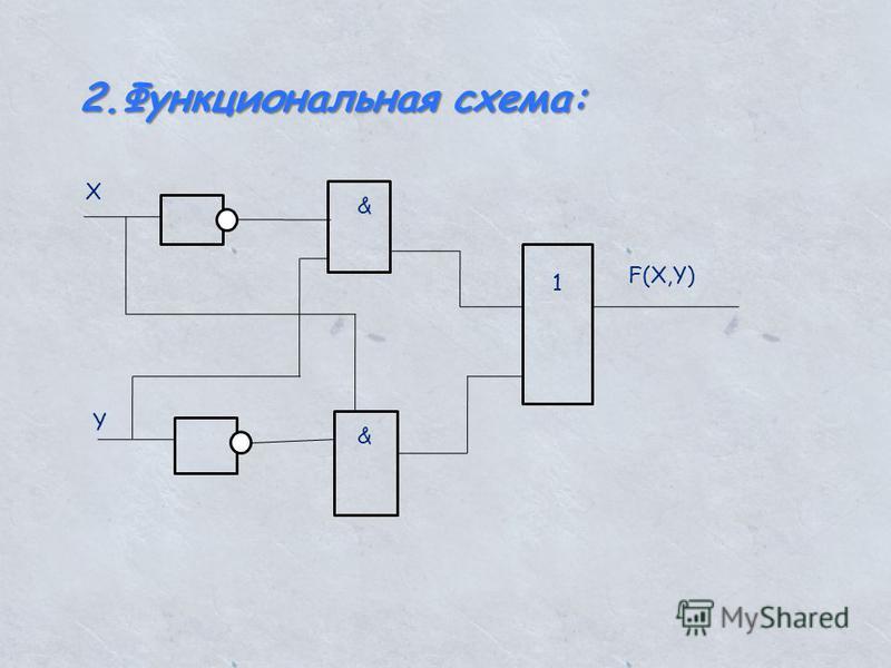 2. Функциональная схема: F(X,Y) X Y & & 1