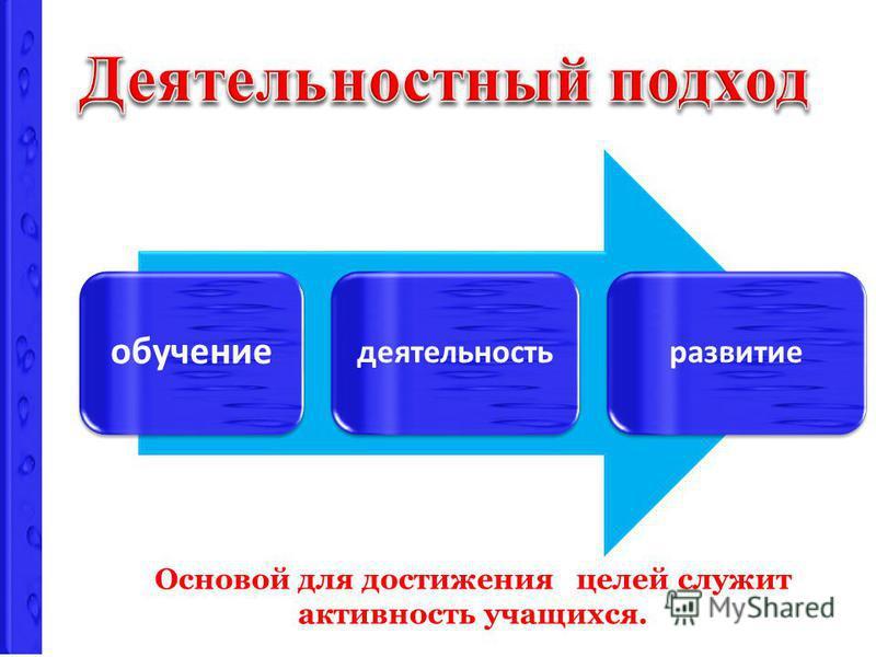 обучение деятельность развитие Основой для достижения целей служит активность учащихся.