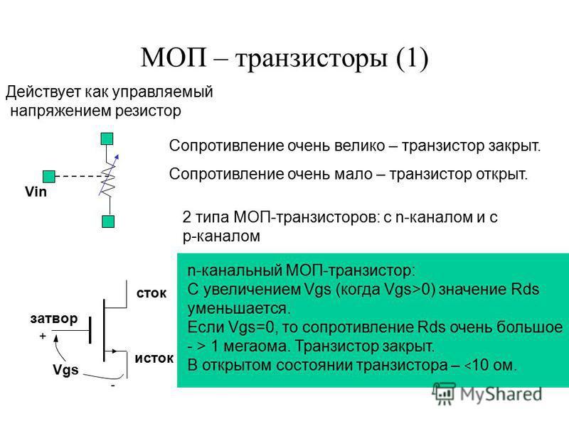 МОП – транзисторы (1) Действует как управляемый напряжением резистор Vin Сопротивление очень велико – транзистор закрыт. Сопротивление очень мало – транзистор открыт. 2 типа МОП-транзисторов: с n-каналом и с p-каналом n-канальный МОП-транзистор: С ув