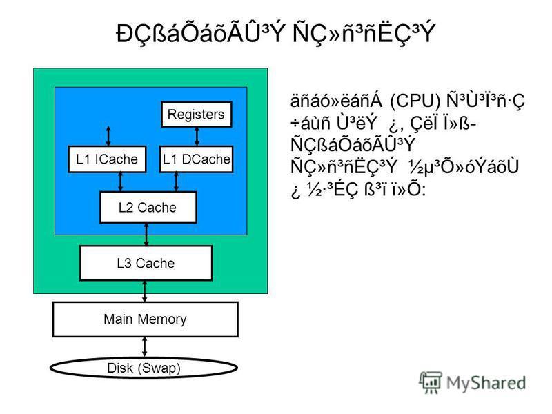 ÐÇßáÕáõÃÛ³Ý ÑÇ»ñ³ñËÇ³Ý L1 DCache L1 ICache L2 Cache L3 Cache Main Memory Registers Disk (Swap) äñáó»ëáñÁ (CPU) ѳٳϳñ·Ç ÷áùñ Ù³ëÝ ¿, ÇëÏ Ï»ß- ÑÇßáÕáõÃÛ³Ý ÑÇ»ñ³ñËÇ³Ý ½µ³Õ»óÝáõÙ ¿ ½·³ÉÇ ß³ï ï»Õ: