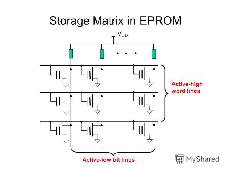 Storage Matrix in EPROM