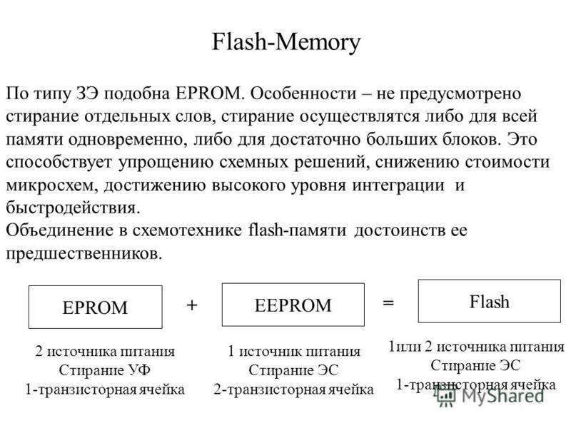 Flash-Memory По типу ЗЭ подобна EPROM. Особенности – не предусмотрено стирание отдельных слов, стирание осуществлятся либо для всей памяти одновременно, либо для достаточно больших блоков. Это способствует упрощению схемных решений, снижению стоимост