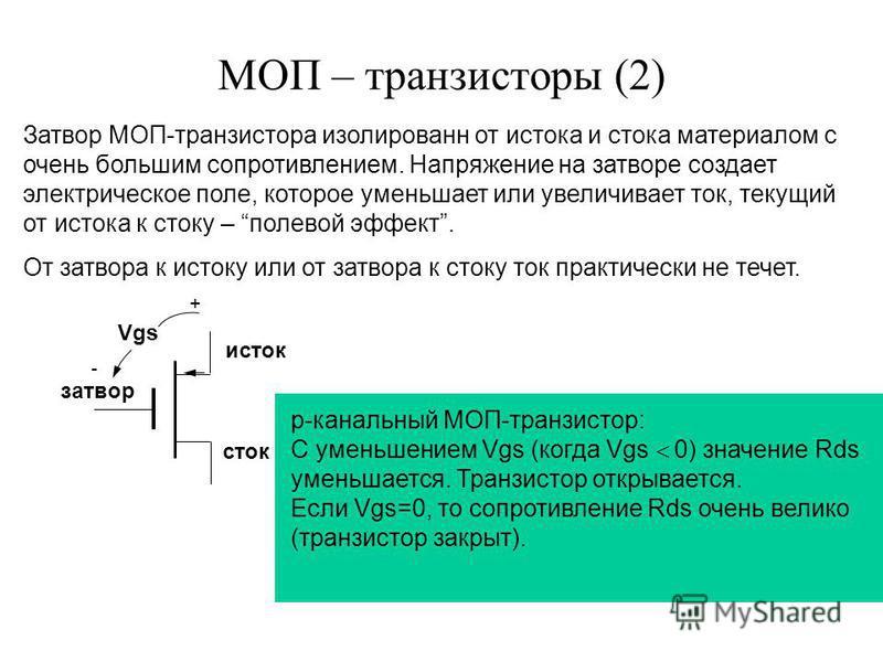 МОП – транзисторы (2) Затвор МОП-транзистора изолирован от истока и стока материалом с очень большим сопротивлением. Напряжение на затворе создает электрическое поле, которое уменьшает или увеличивает ток, текущий от истока к стоку – полевой эффект.