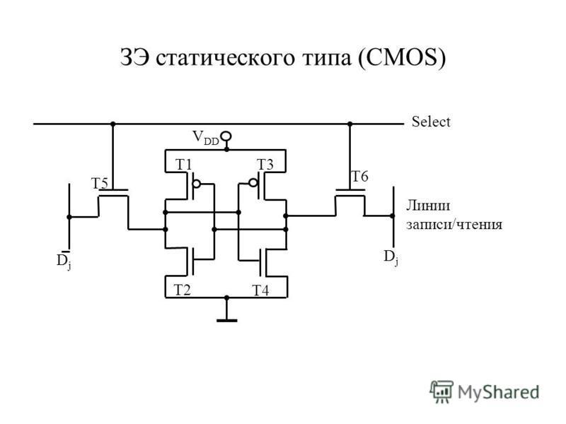 ЗЭ статического типа (CMOS) Линии записи/чтения DjDj DjDj Select V DD T1 T2 T3 T4 T5 T6