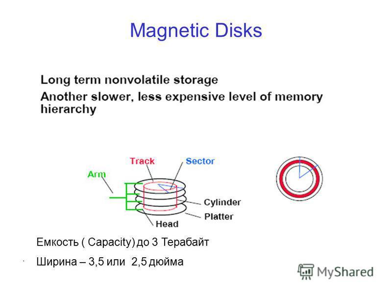 Magnetic Disks Емкость ( Capacity) до 3 Терабайт Ширина – 3,5 или 2,5 дюйма