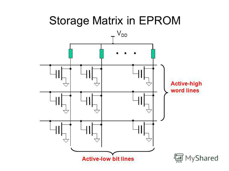Storage Matrix in EPROM