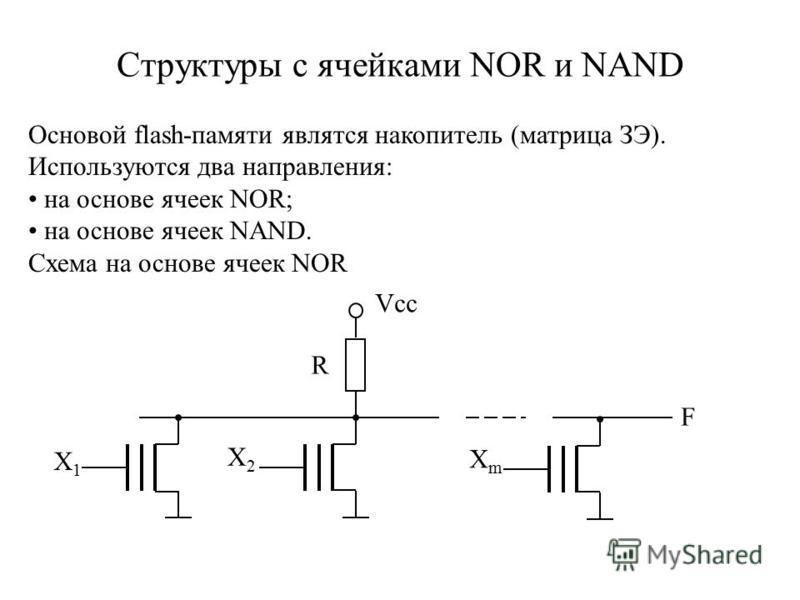 Структуры с ячейками NOR и NAND Основой flash-памяти являтся накопитель (матрица ЗЭ). Используются два направления: на основе ячеек NOR; на основе ячеек NAND. Схема на основе ячеек NOR X1X1 X2X2 XmXm R Vcc F