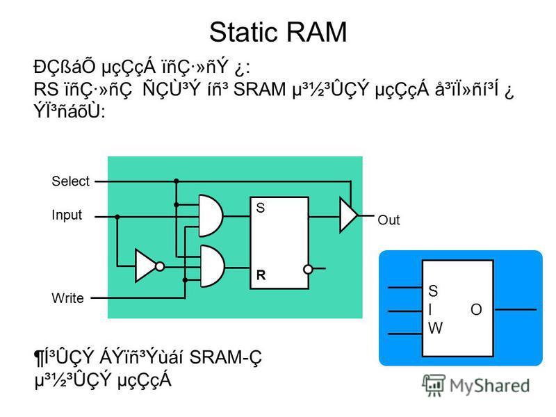 ÐÇßáÕ µçÇçÁ ïñÇ·»ñÝ ¿: RS ïñÇ·»ñÇ ÑÇÙ³Ý íñ³ SRAM µ³½³ÛÇÝ µçÇçÁ å³ïÏ»ñí³Í ¿ ÝϳñáõÙ: Select Input Write SRSR Out ¶Í³ÛÇÝ ÁÝïñ³Ýùáí SRAM-Ç µ³½³ÛÇÝ µçÇçÁ S I O W Static RAM
