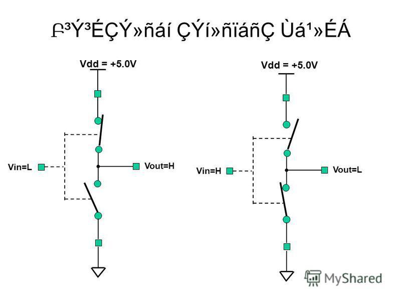 Բ ³Ý³ÉÇÝ»ñáí ÇÝí»ñïáñÇ Ùá¹»ÉÁ Vin=L Vout=H Vdd = +5.0V Vin=H Vout=L Vdd = +5.0V