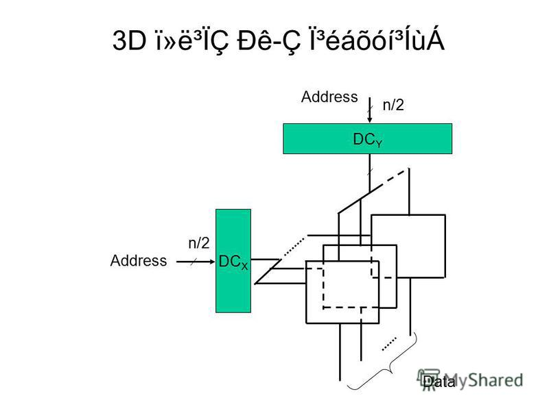 3D ï»ë³ÏÇ Ðê-Ç Ï³éáõóí³ÍùÁ DC Y Data Address n/2 DC X n/2 Address