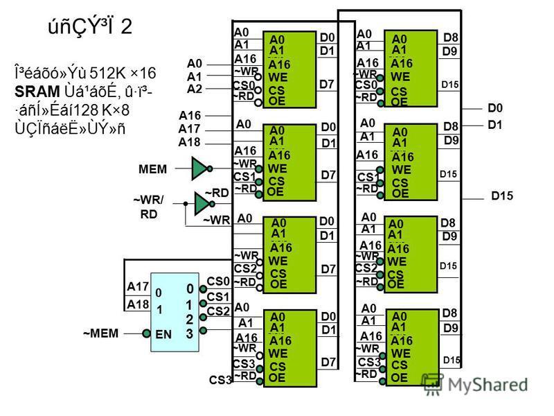 úñÇÝ³Ï 2 γéáõó»Ýù 512K ×16 SRAM Ùá¹áõÉ, û·ï³- ·áñÍ»Éáí128 K×8 ÙÇÏñáëË»ÙÝ»ñ