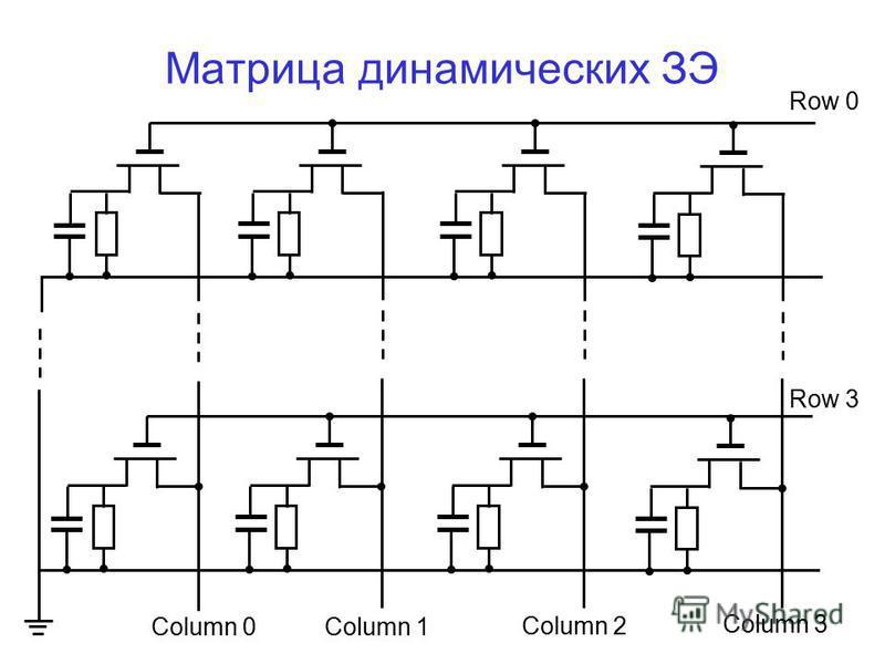 Матрица динамических ЗЭ Column 0Column 1 Column 2 Column 3 Row 0 Row 3