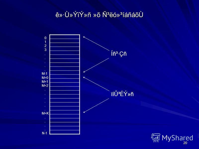 20 ê»·Ù»ÝïÝ»ñ »õ ѳëó»³íáñáõÙ Íñ³·ÇñïíÛ³ÉÝ»ñ 0 1 2 3. M-1 M+0 M+1 M+2. M+K. N-1