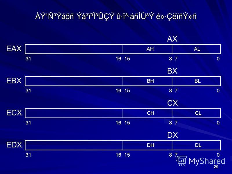 29 ÀݹѳÝáõñ Ýå³ï³Ï³ÛÇÝ û·ï³·áñÍÙ³Ý é»·ÇëïñÝ»ñ 15 8 7 031 16 EAX AH AL AH AL AX 15 8 7 031 16 EBX BH BL BH BL BX 15 8 7 031 16 ECX CH CL CH CL CX 15 8 7 031 16 EDX DH DL DH DL DX