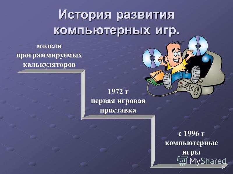 История развития компьютерных игр. модели программируемых калькуляторов 1972 г первая игровая приставка с 1996 г компьютерные игры