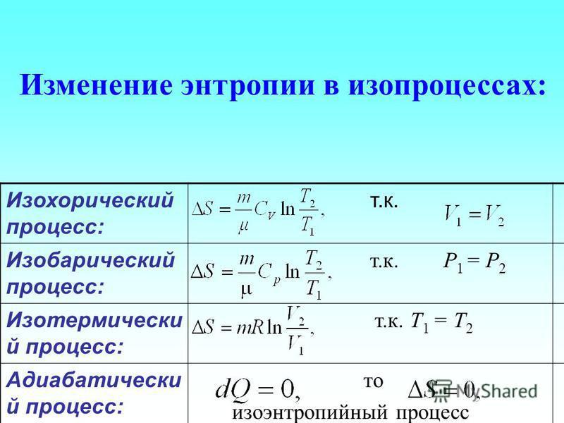 Изохорический процесс: т.к. Изобарический процесс: т.к. P 1 = P 2 Изотермически й процесс: т.к. Т 1 = Т 2 Адиабатически й процесс: то изоэнтропийный процесс Изменение энтропии в изопроцессах:
