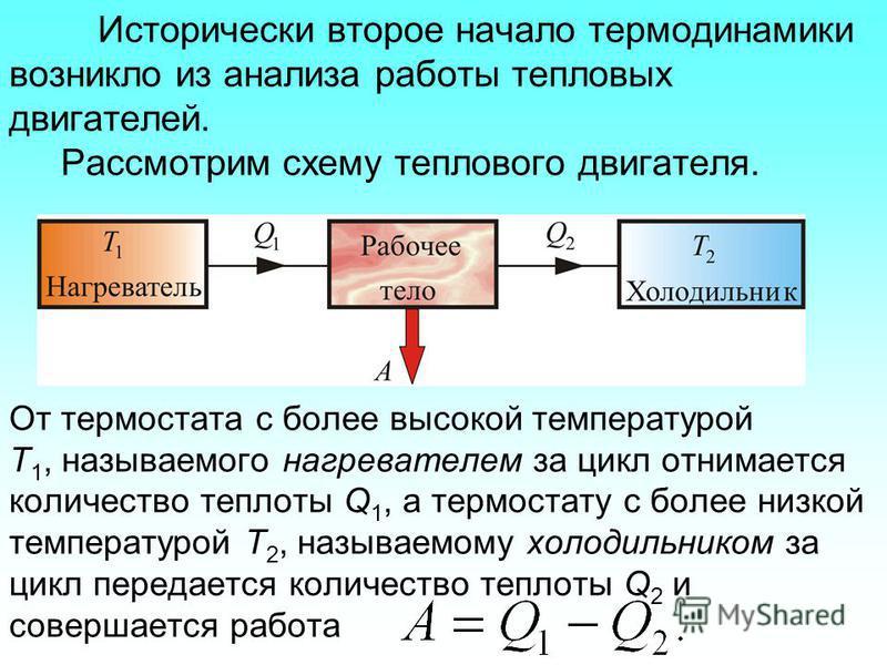 Исторически второе начало термодинамики возникло из анализа работы тепловых двигателей. Рассмотрим схему теплового двигателя. От термостата с более высокой температурой Т 1, называемого нагревателем за цикл отнимается количество теплотыы Q 1, а термо