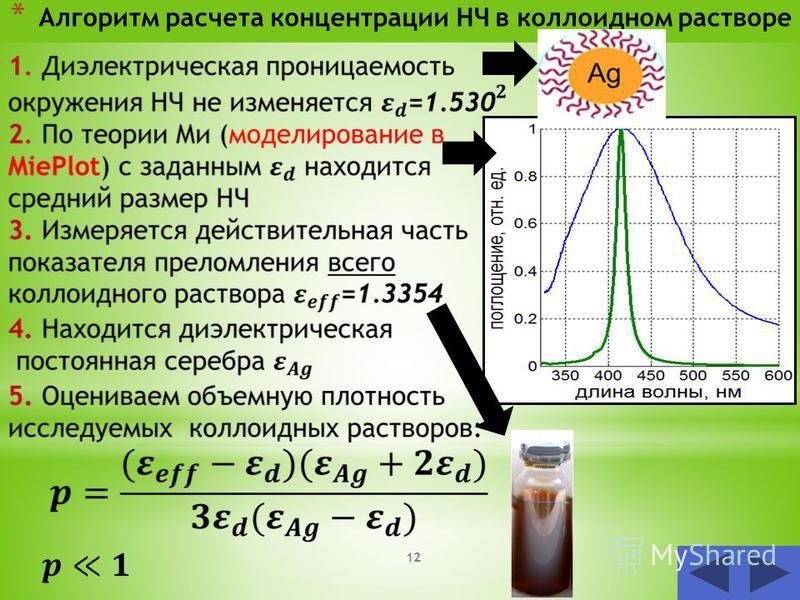 * Алгоритм расчета концентрации НЧ в коллоидном растворе 12