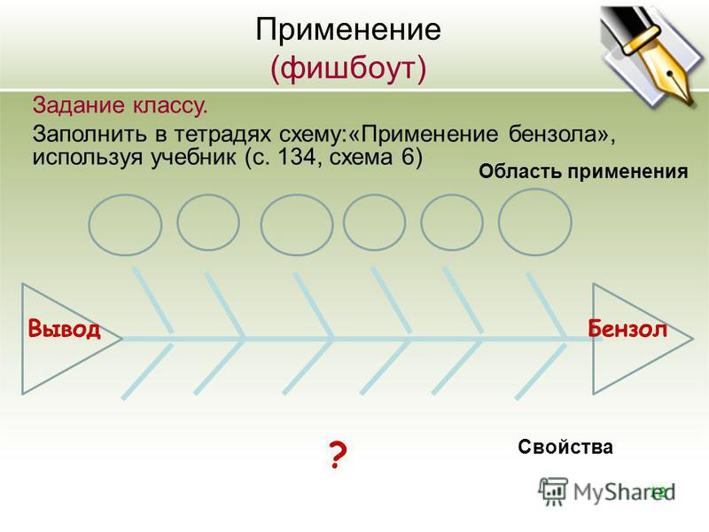 Применение (фиш бот) 12 Задание классу. Заполнить в тетрадях схему:«Применение бензола», используя учебник (с. 134, схема 6) Область применения ? Вывод Бензол Свойства