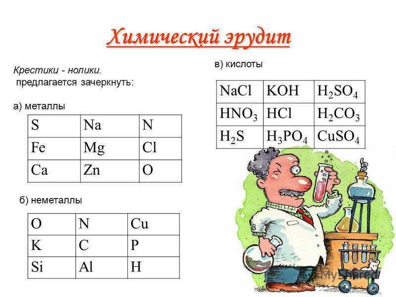 Химический эрудит SNaN FeMgCl CaZnO ONCu KCP SiAlH NaClKOHH 2 SO 4 HNO 3 HClH 2 CO 3 H2SH2SH 3 PO 4 CuSO 4 Крестики - нолики. предлагается зачеркнуть: а) металлы б) неметаллы в) кислоты