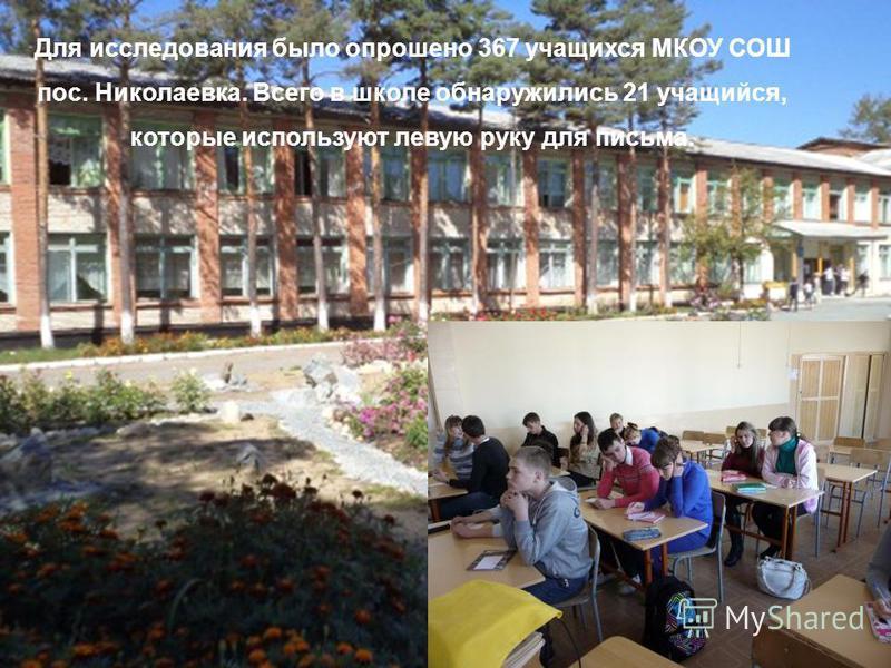 Для исследования было опрошено 367 учащихся МКОУ СОШ пос. Николаевка. Всего в школе обнаружились 21 учащийся, которые используют левую руку для письма.