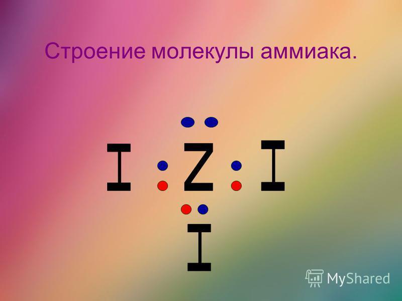 Строение молекулы аммиака.