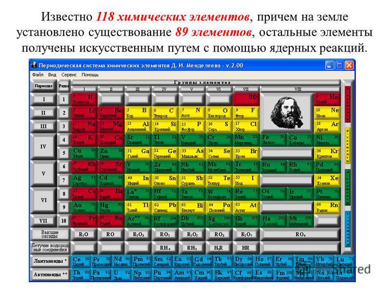 Известно 118 химических элементов, причем на земле установлено существование 89 элементов, остальные элементы получены искусственным путем с помощью ядерных реакций.