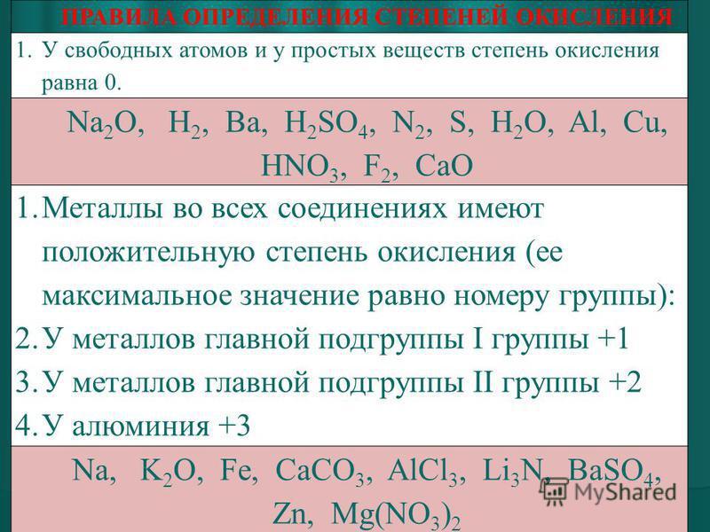 ПРАВИЛА ОПРЕДЕЛЕНИЯ СТЕПЕНЕЙ ОКИСЛЕНИЯ 1. У свободных атомов и у простых веществ степень окисления равна 0. Na 2 O, H 2, Ba, H 2 SO 4, N 2, S, H 2 O, Al, Cu, HNO 3, F 2, CaO 1. Металлы во всех соединениях имеют положительную степень окисления (ее мак