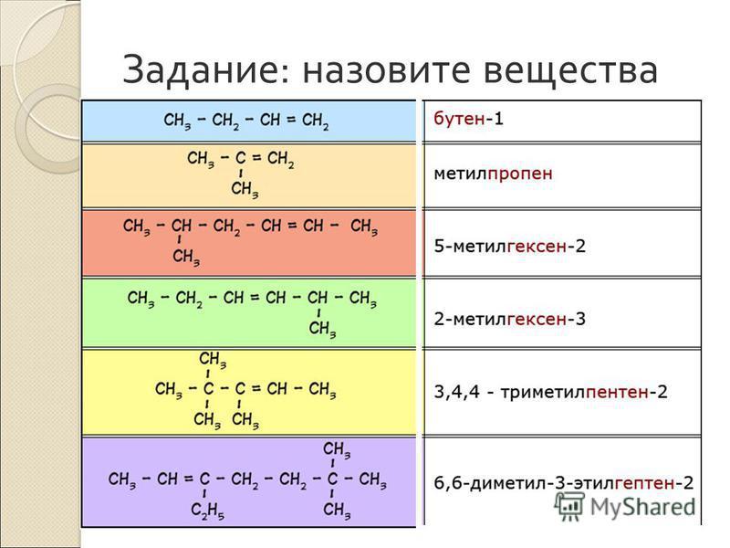 Задание : назовите вещества