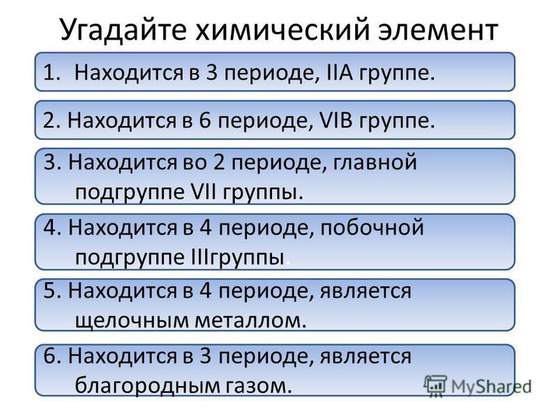 Угадайте химический элемент 1. Находится в 3 периоде, IIA группе. 2. Находится в 6 периоде, VIB группе. 3. Находится во 2 периоде, главной подгруппе VII группы. 4. Находится в 4 периоде, побочной подгруппе IIIгруппы. 5. Находится в 4 периоде, являетс