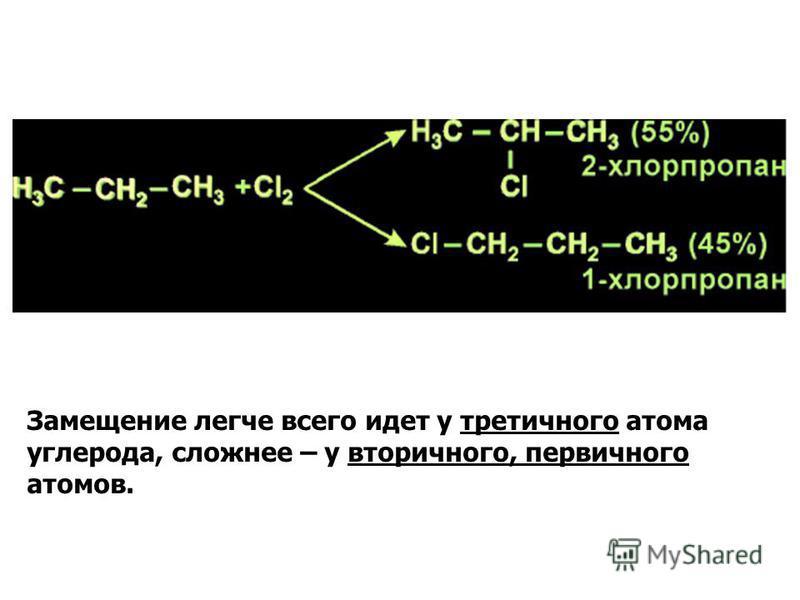 Замещение легче всего идет у третичного атома углерода, сложнее – у вторичного, первичного атомов.