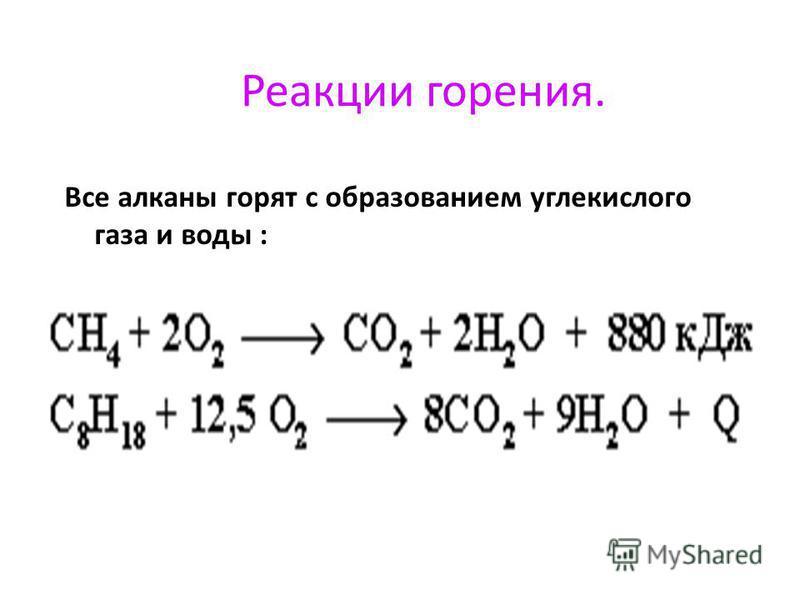 Реакции горения. Все алканы горят с образованием углекислого газа и воды :
