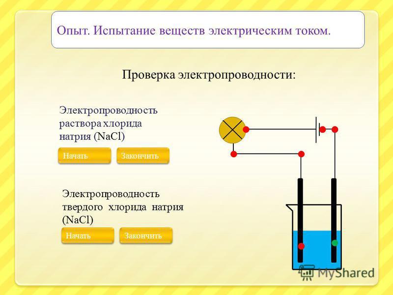Опыт. Испытание веществ электрическим током. Проверка электропроводности: Электропроводность раствора соляной кислоты (HCl) Начать Закончить Электропроводность раствора сахара Начать Закончить