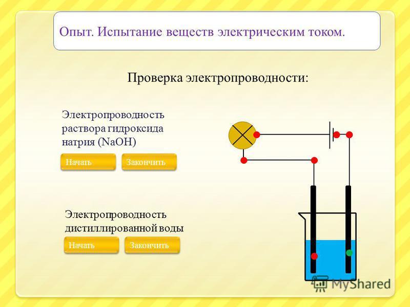 Опыт. Испытание веществ электрическим током. Проверка электропроводности: Электропроводность раствора хлорида натрия (NaCl) Начать Закончить Электропроводность твердого хлорида натрия (NaCl) Начать Закончить