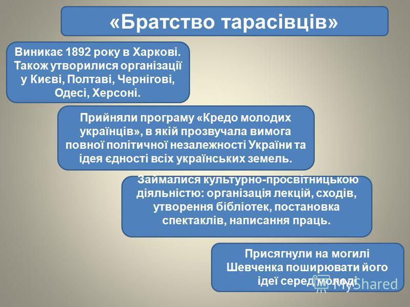 «Братство тарасівців» Виникає 1892 року в Харкові. Також утворилися організації у Києві, Полтаві, Чернігові, Одесі, Херсоні. Прийняли програму «Кредо молодих українців», в якій прозвучала вимога повної політичної незалежності України та ідея єдності