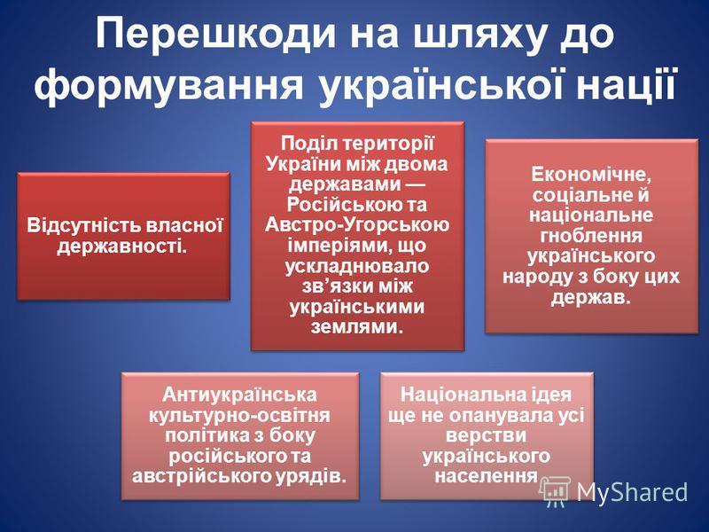 Перешкоди на шляху до формування української нації Відсутність власної державності. Поділ території України між двома державами Російською та Австро-Угорською імперіями, що ускладнювало звязки між українськими землями. Економічне, соціальне й націона