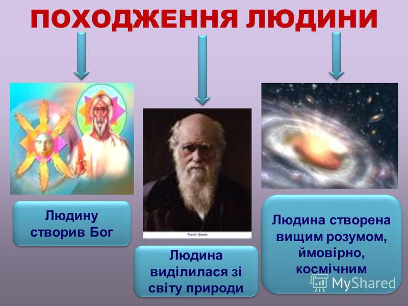 ПОХОДЖЕННЯ ЛЮДИНИ Людину створив Бог Людина створена вищим розумом, ймовірно, космічним Людина виділилася зі світу природи
