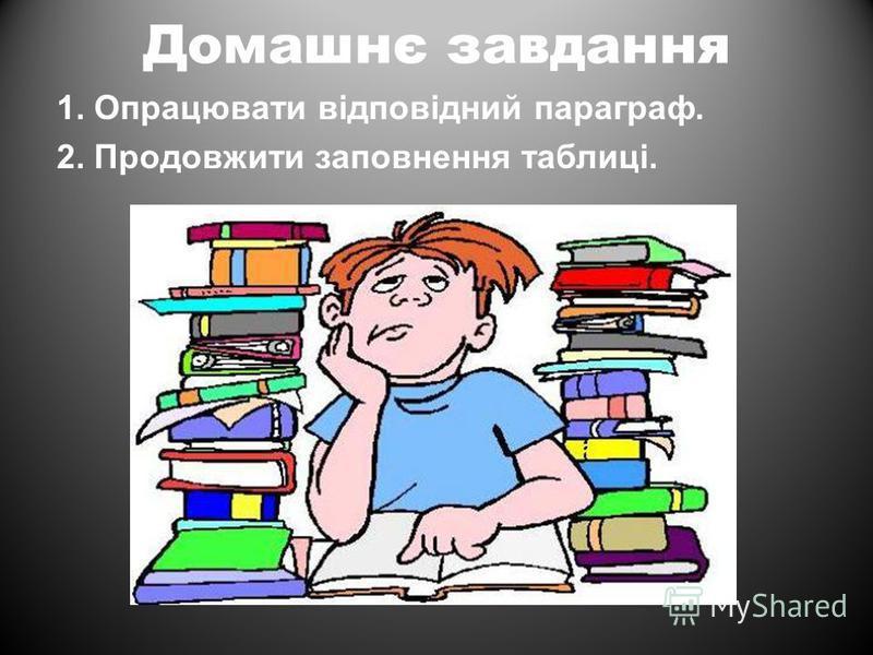 Домашнє завдання 1. Опрацювати відповідний параграф. 2. Продовжити заповнення таблиці.