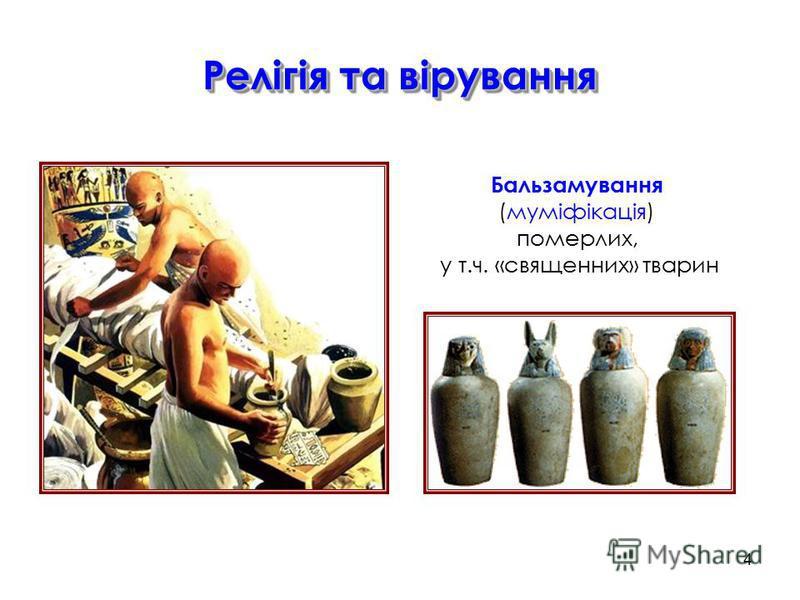 4 Релігія та вірування Бальзамування (муміфікація) померлих, у т.ч. «священних» тварин